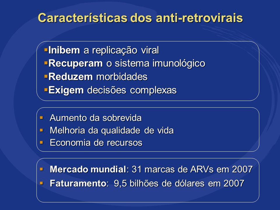 Percurso mercantil Percurso mercantil Oferta e demanda 2007: 18 ARVs no SUS, 8 produzidos no Brasil 2007: 18 ARVs no SUS, 8 produzidos no Brasil Empresas estrangeiras: 69% dos recursos Empresas estrangeiras: 69% dos recursos Mercantil Três empresas (Roche, Merck e Abbott): 75% dos recursos destinados às multinacionais Três empresas (Roche, Merck e Abbott): 75% dos recursos destinados às multinacionais Empresas nacionais (públicas e privadas) diminuíram a participação Empresas nacionais (públicas e privadas) diminuíram a participação 2000: 5 empresas = 16% dos recursos.