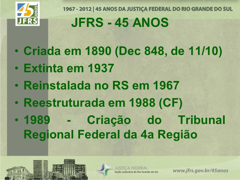 JFRS - 45 ANOS Criada em 1890 (Dec 848, de 11/10) Extinta em 1937 Reinstalada no RS em 1967 Reestruturada em 1988 (CF) 1989 - Criação do Tribunal Regional Federal da 4a Região