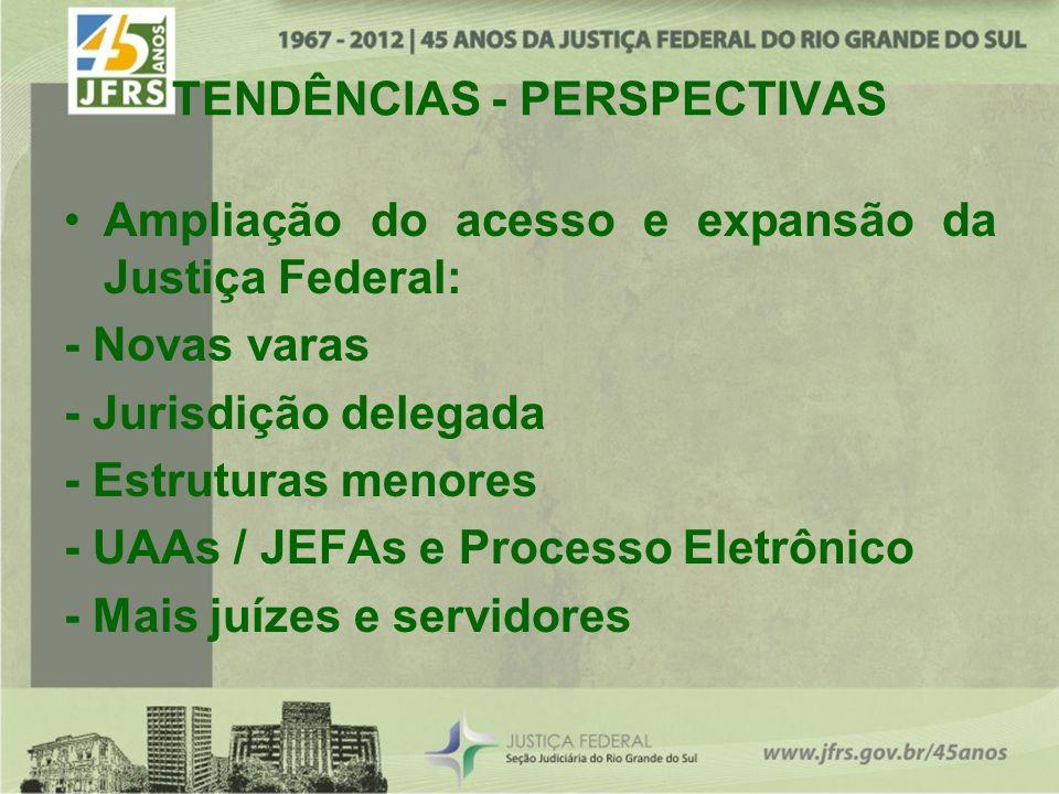 TENDÊNCIAS - PERSPECTIVAS Ampliação do acesso e expansão da Justiça Federal: - Novas varas - Jurisdição delegada - Estruturas menores - UAAs / JEFAs e Processo Eletrônico - Mais juízes e servidores