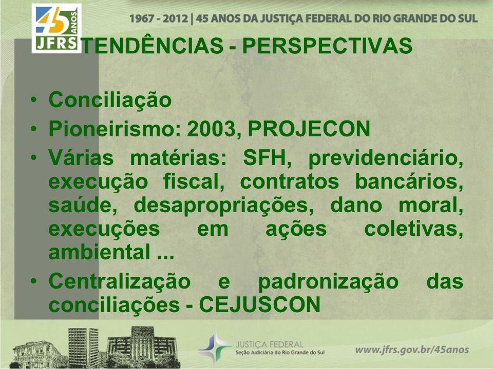 TENDÊNCIAS - PERSPECTIVAS Conciliação Pioneirismo: 2003, PROJECON Várias matérias: SFH, previdenciário, execução fiscal, contratos bancários, saúde, desapropriações, dano moral, execuções em ações coletivas, ambiental...