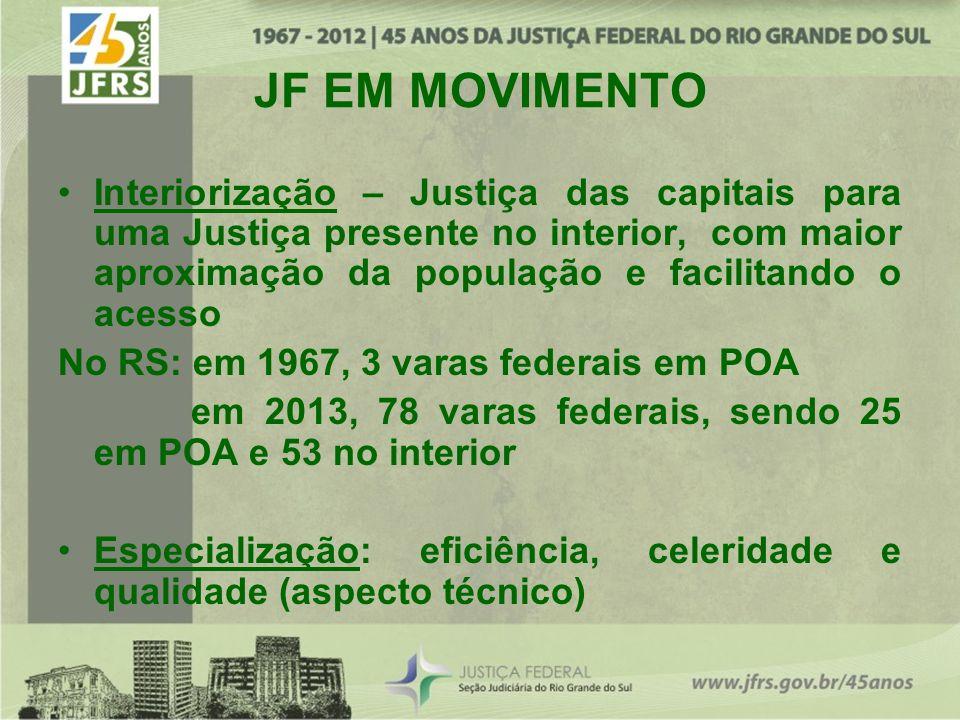 JF EM MOVIMENTO Interiorização – Justiça das capitais para uma Justiça presente no interior, com maior aproximação da população e facilitando o acesso
