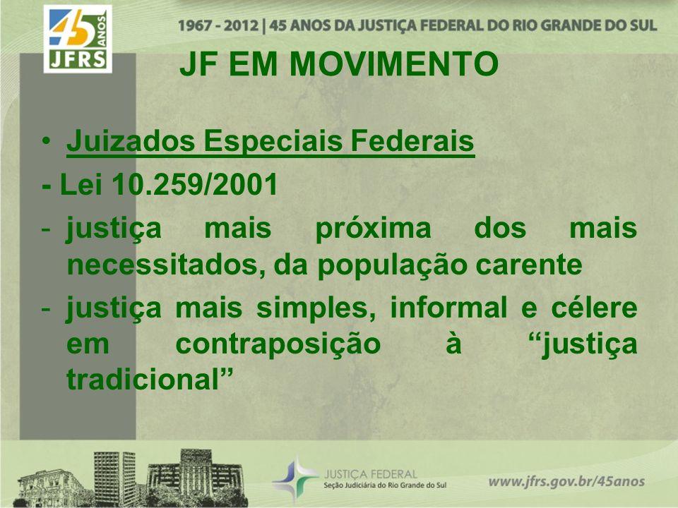 JF EM MOVIMENTO Juizados Especiais Federais - Lei 10.259/2001 -justiça mais próxima dos mais necessitados, da população carente -justiça mais simples,
