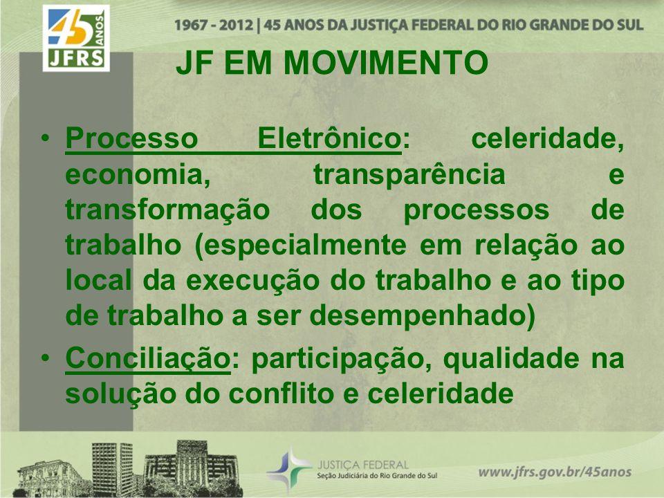 JF EM MOVIMENTO Processo Eletrônico: celeridade, economia, transparência e transformação dos processos de trabalho (especialmente em relação ao local