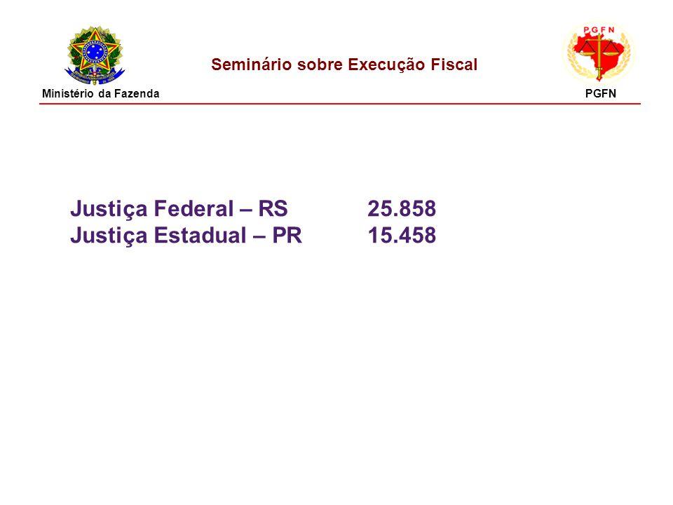 Seminário sobre Execução Fiscal 2.