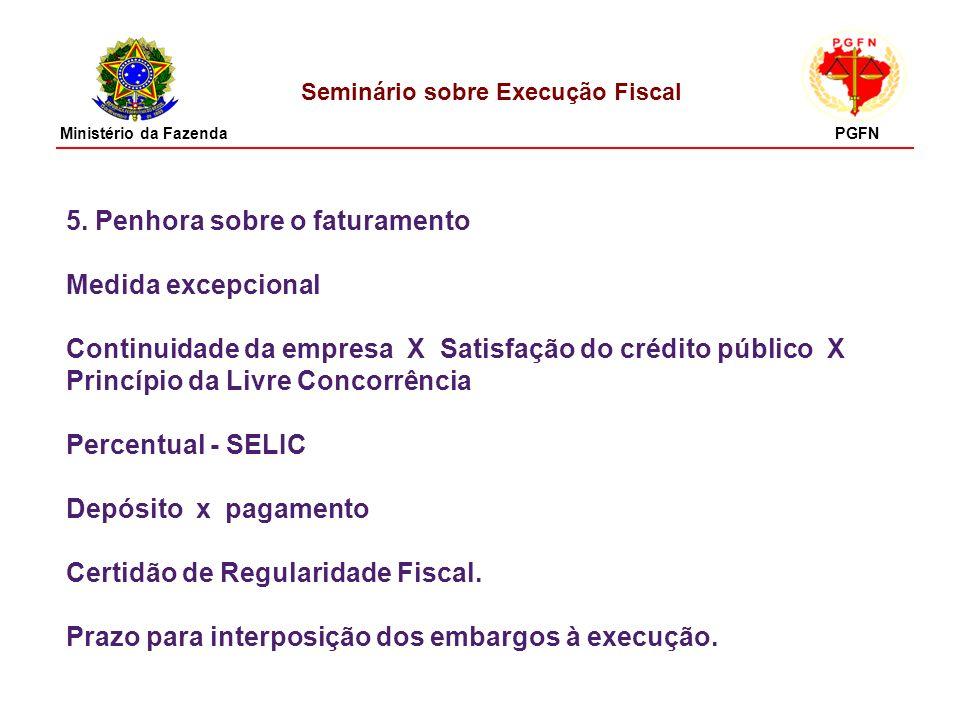 Seminário sobre Execução Fiscal 5. Penhora sobre o faturamento Medida excepcional Continuidade da empresa X Satisfação do crédito público X Princípio