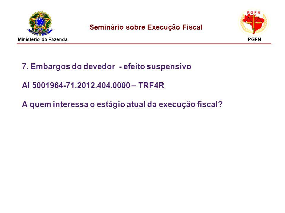 Seminário sobre Execução Fiscal 8.