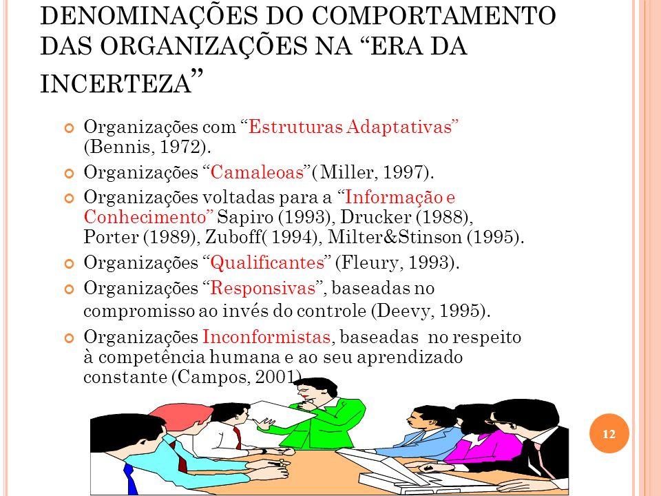 DENOMINAÇÕES DO COMPORTAMENTO DAS ORGANIZAÇÕES NA ERA DA INCERTEZA Organizações com Estruturas Adaptativas (Bennis, 1972). Organizações Camaleoas( Mil