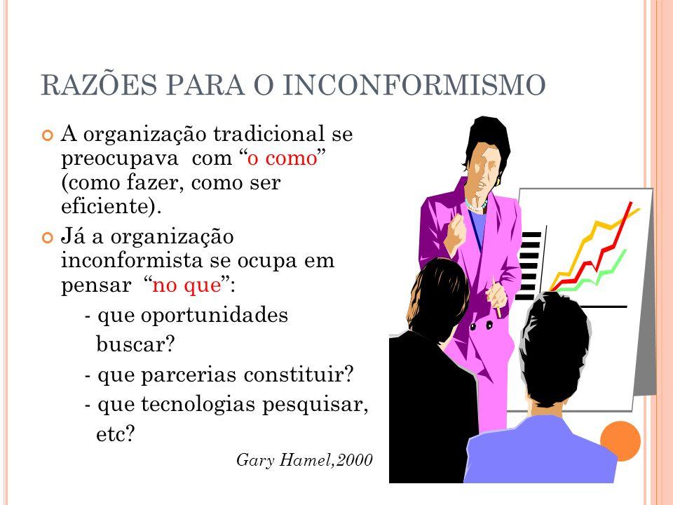 RAZÕES PARA O INCONFORMISMO A organização tradicional se preocupava com o como (como fazer, como ser eficiente). Já a organização inconformista se ocu