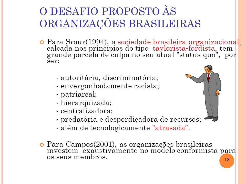 18 O DESAFIO PROPOSTO ÀS ORGANIZAÇÕES BRASILEIRAS Para Srour(1994), a sociedade brasileira organizacional, calcada nos princípios do tipo taylorista-f