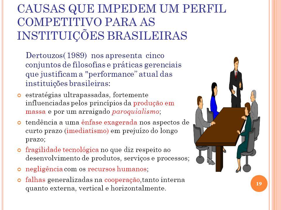 CAUSAS QUE IMPEDEM UM PERFIL COMPETITIVO PARA AS INSTITUIÇÕES BRASILEIRAS Dertouzos( 1989) nos apresenta cinco conjuntos de filosofias e práticas gere