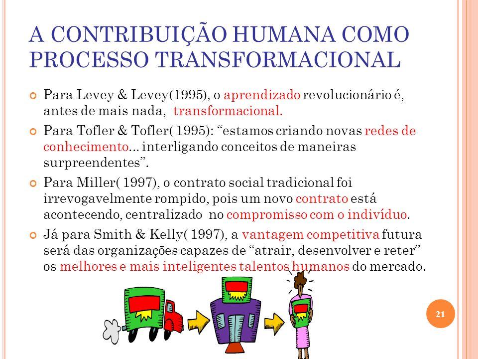 A CONTRIBUIÇÃO HUMANA COMO PROCESSO TRANSFORMACIONAL Para Levey & Levey(1995), o aprendizado revolucionário é, antes de mais nada, transformacional. P