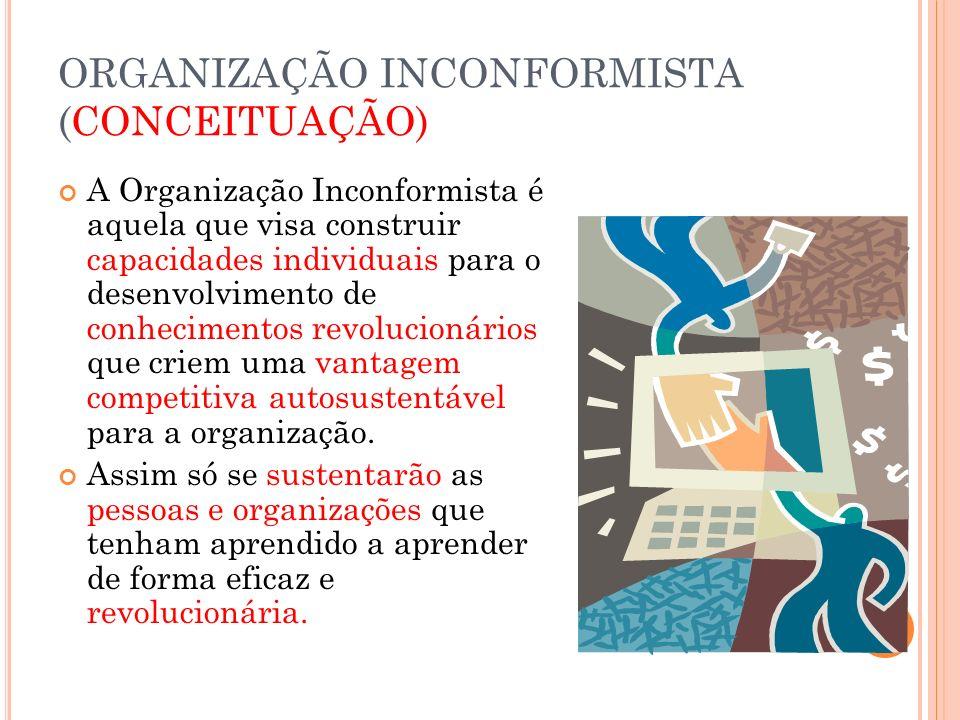 ORGANIZAÇÃO INCONFORMISTA (CONCEITUAÇÃO) A Organização Inconformista é aquela que visa construir capacidades individuais para o desenvolvimento de con