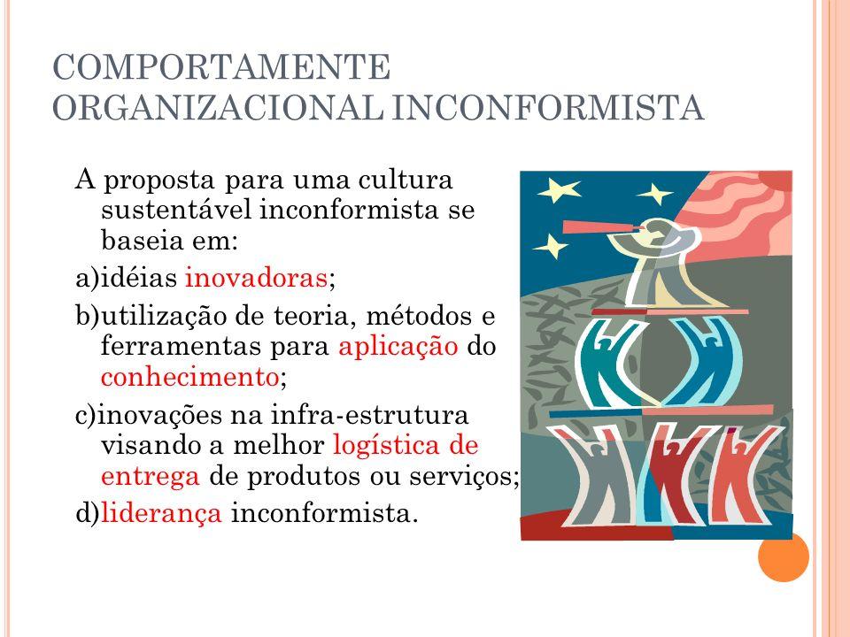 COMPORTAMENTE ORGANIZACIONAL INCONFORMISTA A proposta para uma cultura sustentável inconformista se baseia em: a)idéias inovadoras; b)utilização de te