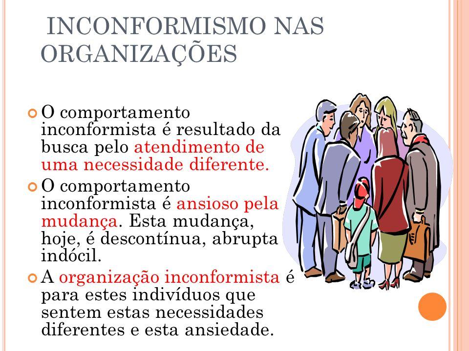 INCONFORMISMO NAS ORGANIZAÇÕES O comportamento inconformista é resultado da busca pelo atendimento de uma necessidade diferente. O comportamento incon