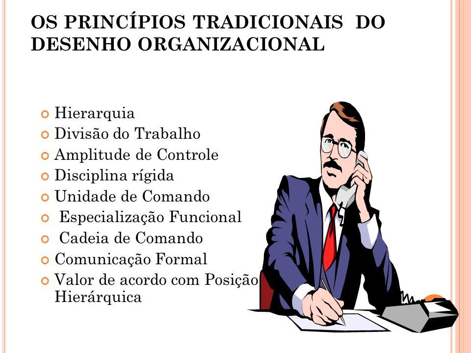 18 O DESAFIO PROPOSTO ÀS ORGANIZAÇÕES BRASILEIRAS Para Srour(1994), a sociedade brasileira organizacional, calcada nos princípios do tipo taylorista-fordista, tem grande parcela de culpa no seu atual status quo , por ser: - autoritária, discriminatória; - envergonhadamente racista; - patriarcal; - hierarquizada; - centralizadora; - predatória e desperdiçadora de recursos; - além de tecnologicamente atrasada.
