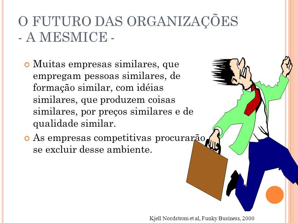 O FUTURO DAS ORGANIZAÇÕES - A MESMICE - Muitas empresas similares, que empregam pessoas similares, de formação similar, com idéias similares, que prod