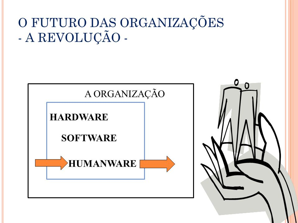A CONTRIBUIÇÃO HUMANA COMO PROCESSO TRANSFORMACIONAL Para Moggi & Burkhard( 1996) o ser humano é construtor ou co-criador de instituições sociais e a empresa só se desenvolve com eles.