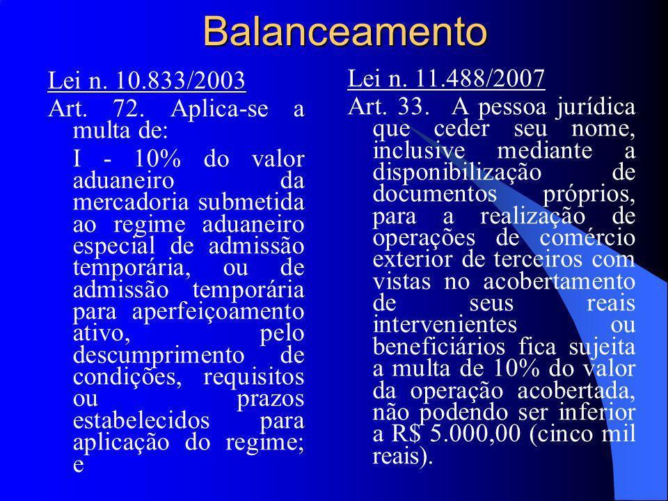 Balanceamento Lei n. 10.833/2003 Art. 72. Aplica-se a multa de: I - 10% do valor aduaneiro da mercadoria submetida ao regime aduaneiro especial de adm