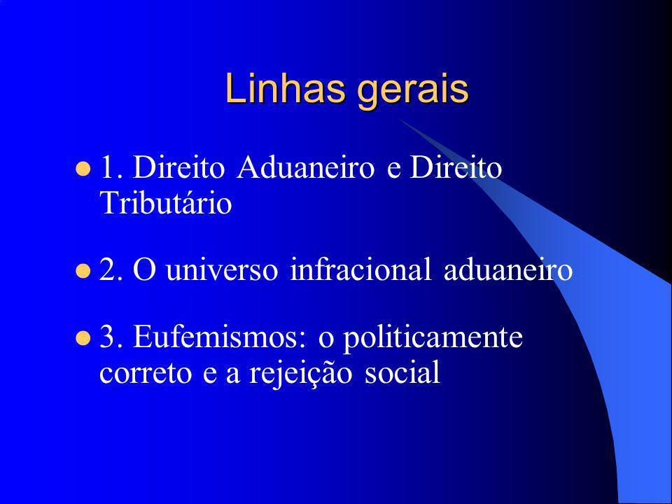 1.Direito Aduaneiro e Direito Tributário 1.1. Análise histórica 1.2.