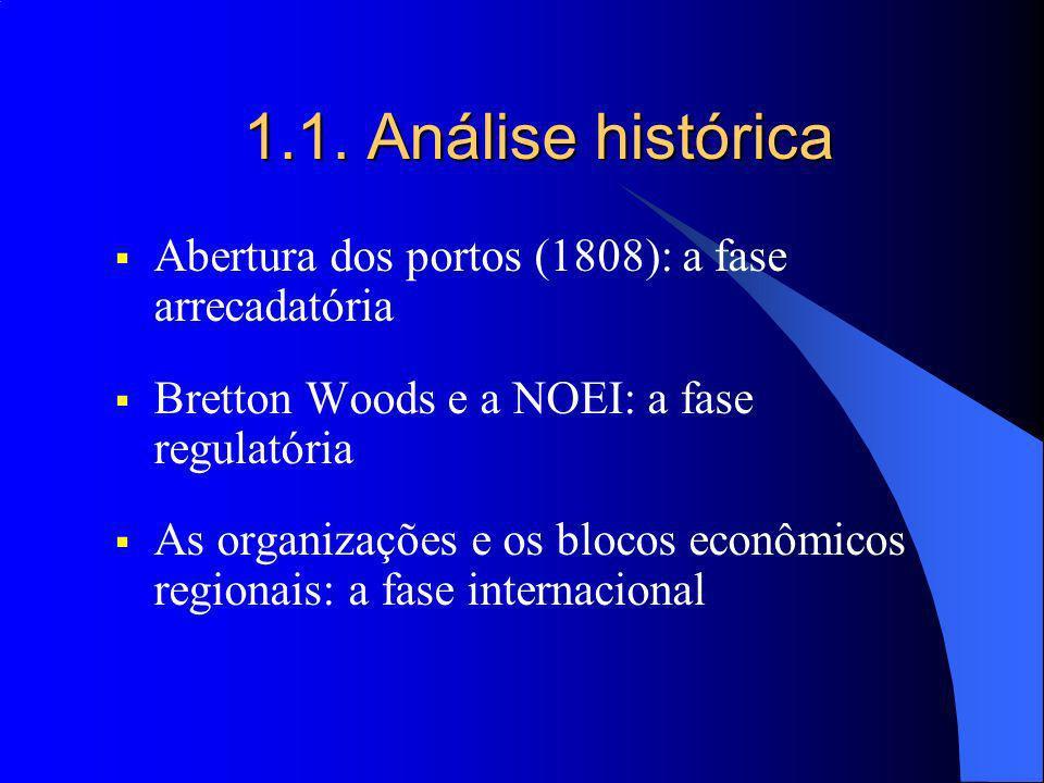 1.1. Análise histórica Abertura dos portos (1808): a fase arrecadatória Bretton Woods e a NOEI: a fase regulatória As organizações e os blocos econômi