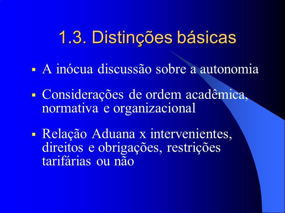 1.3. Distinções básicas A inócua discussão sobre a autonomia Considerações de ordem acadêmica, normativa e organizacional Relação Aduana x intervenien