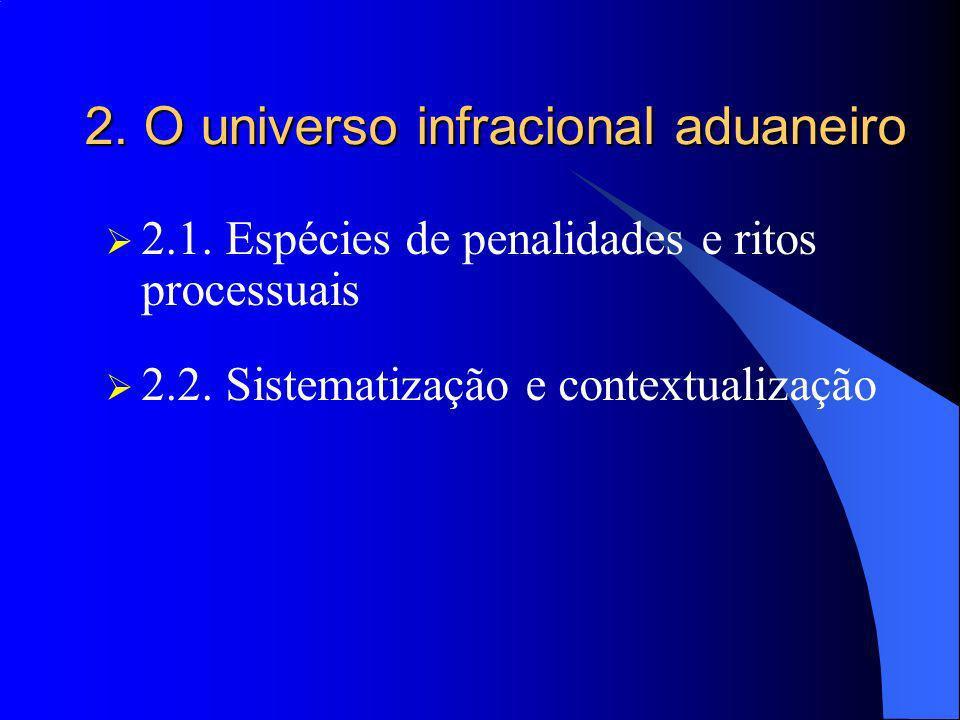 2. O universo infracional aduaneiro 2.1. Espécies de penalidades e ritos processuais 2.2. Sistematização e contextualização