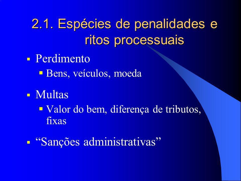 2.2. Sistematização e contextualização Balanceamento Abundância Uniformização