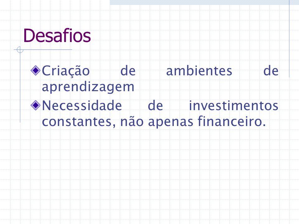 Desafios Criação de ambientes de aprendizagem Necessidade de investimentos constantes, não apenas financeiro.