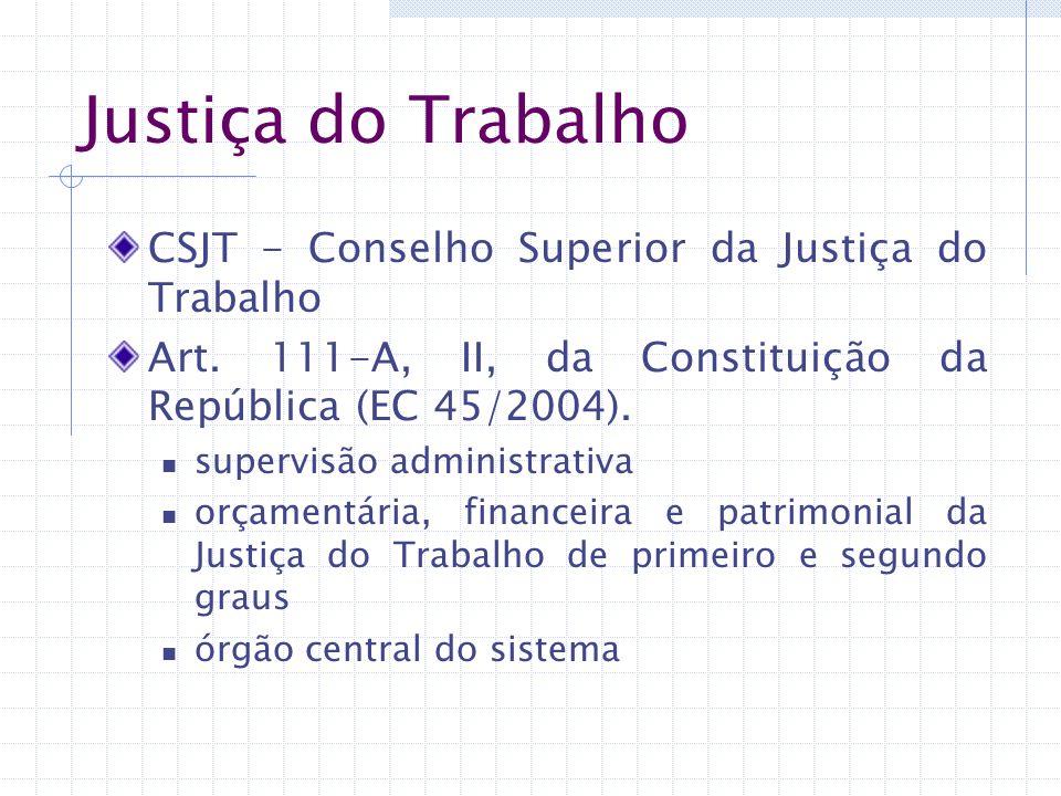 Justiça do Trabalho CSJT - Conselho Superior da Justiça do Trabalho Art.
