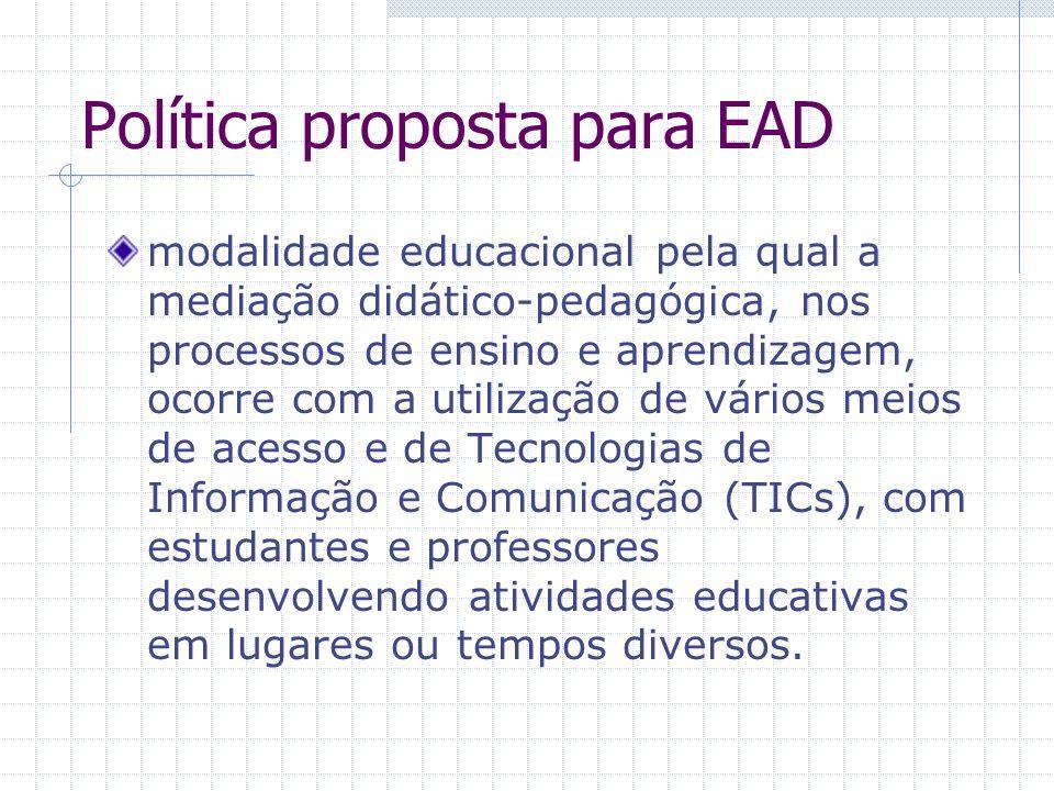 Política proposta para EAD modalidade educacional pela qual a mediação didático-pedagógica, nos processos de ensino e aprendizagem, ocorre com a utilização de vários meios de acesso e de Tecnologias de Informação e Comunicação (TICs), com estudantes e professores desenvolvendo atividades educativas em lugares ou tempos diversos.
