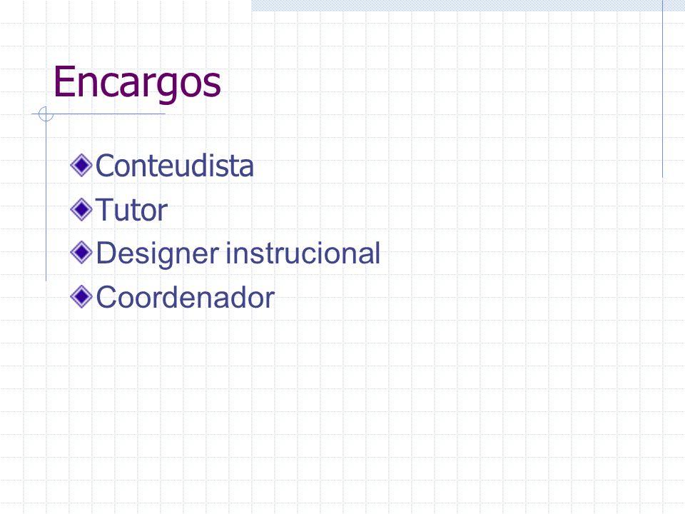 Encargos Conteudista Tutor Designer instrucional Coordenador