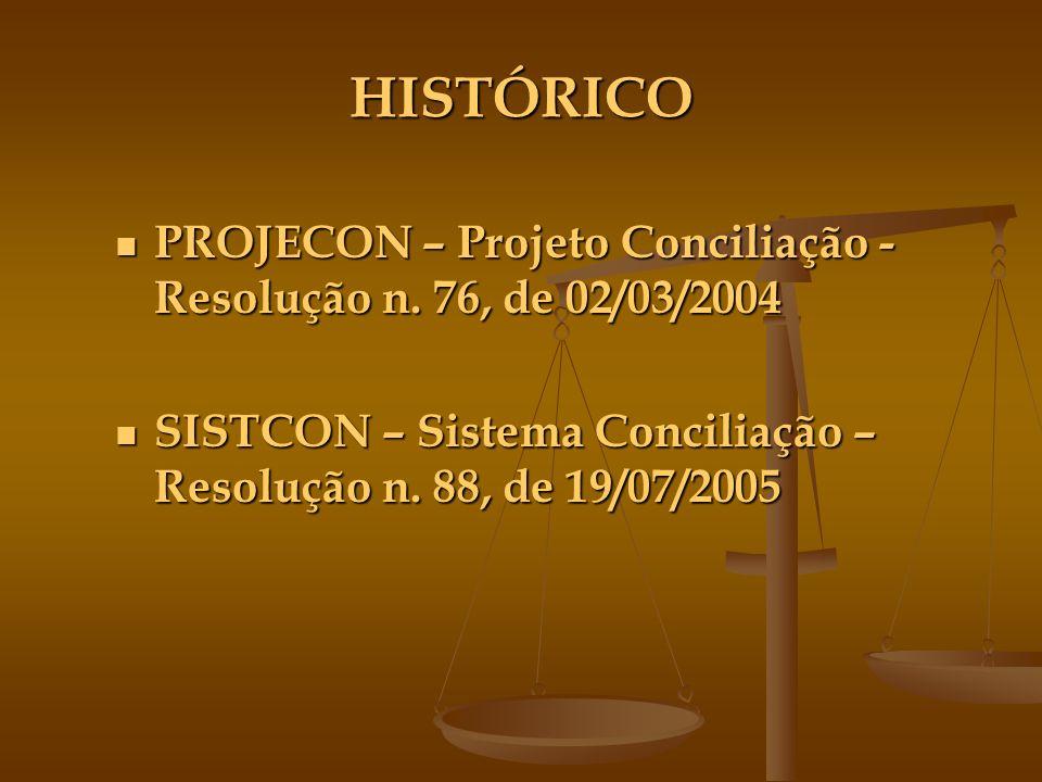 HISTÓRICO PROJECON – Projeto Conciliação - Resolução n.