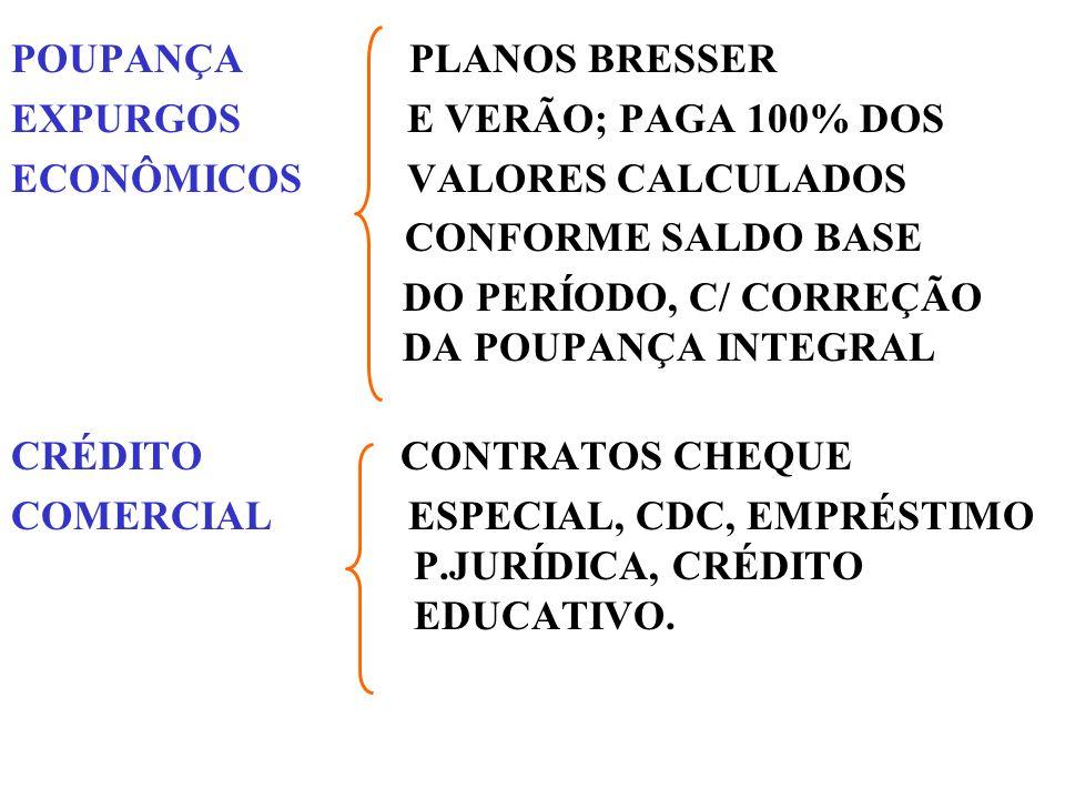 POUPANÇA PLANOS BRESSER EXPURGOS E VERÃO; PAGA 100% DOS ECONÔMICOS VALORES CALCULADOS CONFORME SALDO BASE DO PERÍODO, C/ CORREÇÃO DA POUPANÇA INTEGRAL CRÉDITO CONTRATOS CHEQUE COMERCIAL ESPECIAL, CDC, EMPRÉSTIMO P.JURÍDICA, CRÉDITO EDUCATIVO.