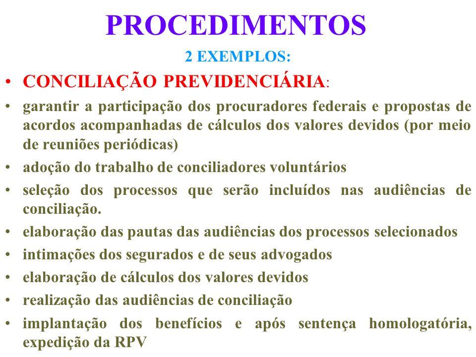 CONSELHOS - DEPENDE DE CADA CONSELHO. PROFISSIONAIS - PROPOSTAS COM PARCELAMENTO; - DESCONTOS; EXCLUSÃO DE MULTAS E ATÉ REMISSÃO DA DÍVIDA. FAZENDA -