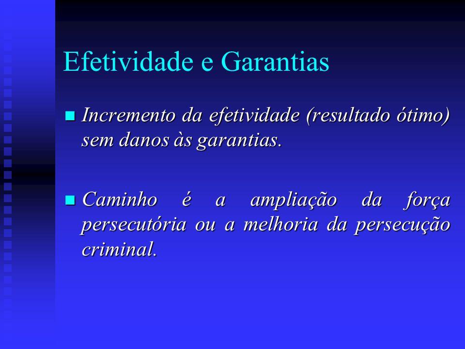 Efetividade e Garantias Incremento da efetividade (resultado ótimo) sem danos às garantias. Incremento da efetividade (resultado ótimo) sem danos às g