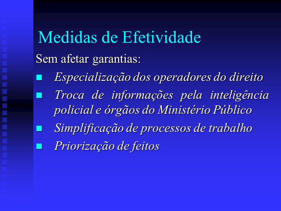 Medidas de Efetividade Sem afetar garantias: Especialização dos operadores do direito Especialização dos operadores do direito Troca de informações pe