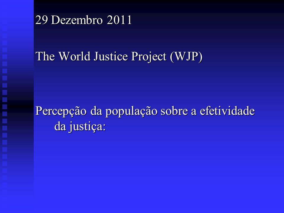 29 Dezembro 2011 The World Justice Project (WJP) Percepção da população sobre a efetividade da justiça: