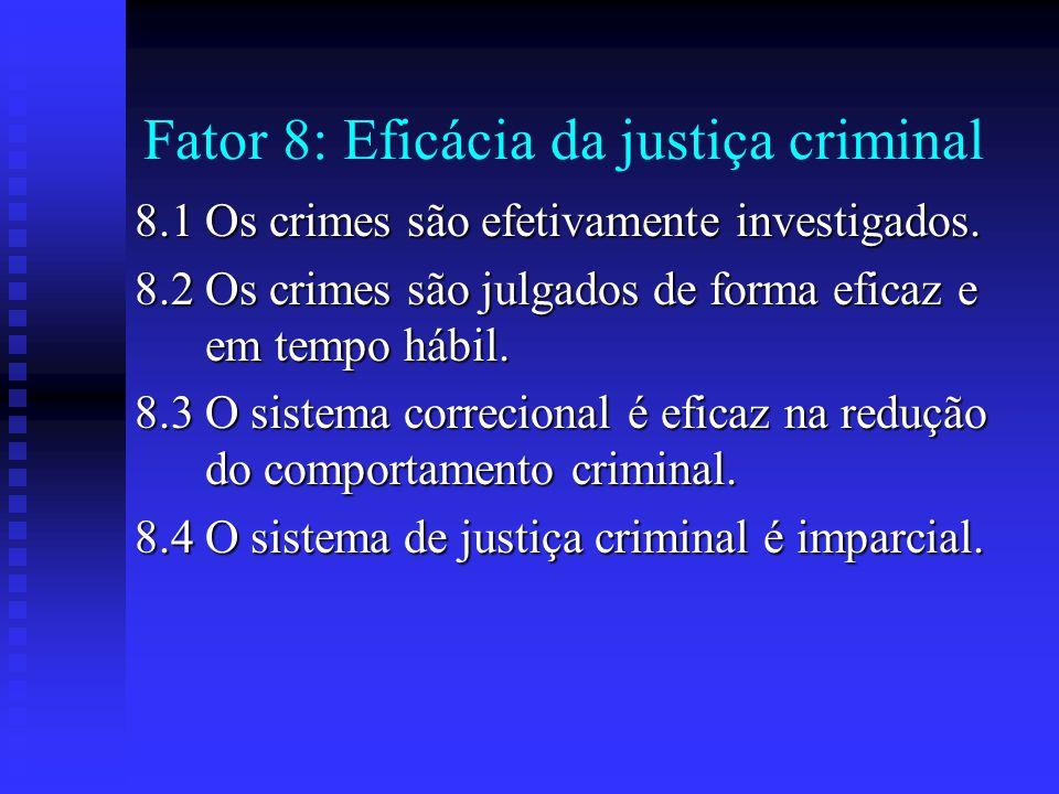 Fator 8: Eficácia da justiça criminal 8.1 Os crimes são efetivamente investigados. 8.2 Os crimes são julgados de forma eficaz e em tempo hábil. 8.3 O