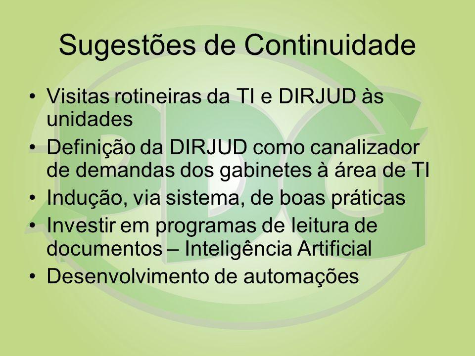 Sugestões de Continuidade Visitas rotineiras da TI e DIRJUD às unidades Definição da DIRJUD como canalizador de demandas dos gabinetes à área de TI In