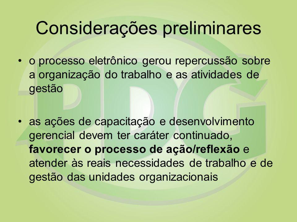 Considerações preliminares o processo eletrônico gerou repercussão sobre a organização do trabalho e as atividades de gestão as ações de capacitação e