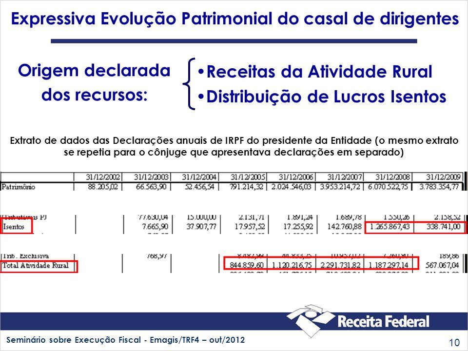Seminário sobre Execução Fiscal - Emagis/TRF4 – out/2012 10 Expressiva Evolução Patrimonial do casal de dirigentes Extrato de dados das Declarações an