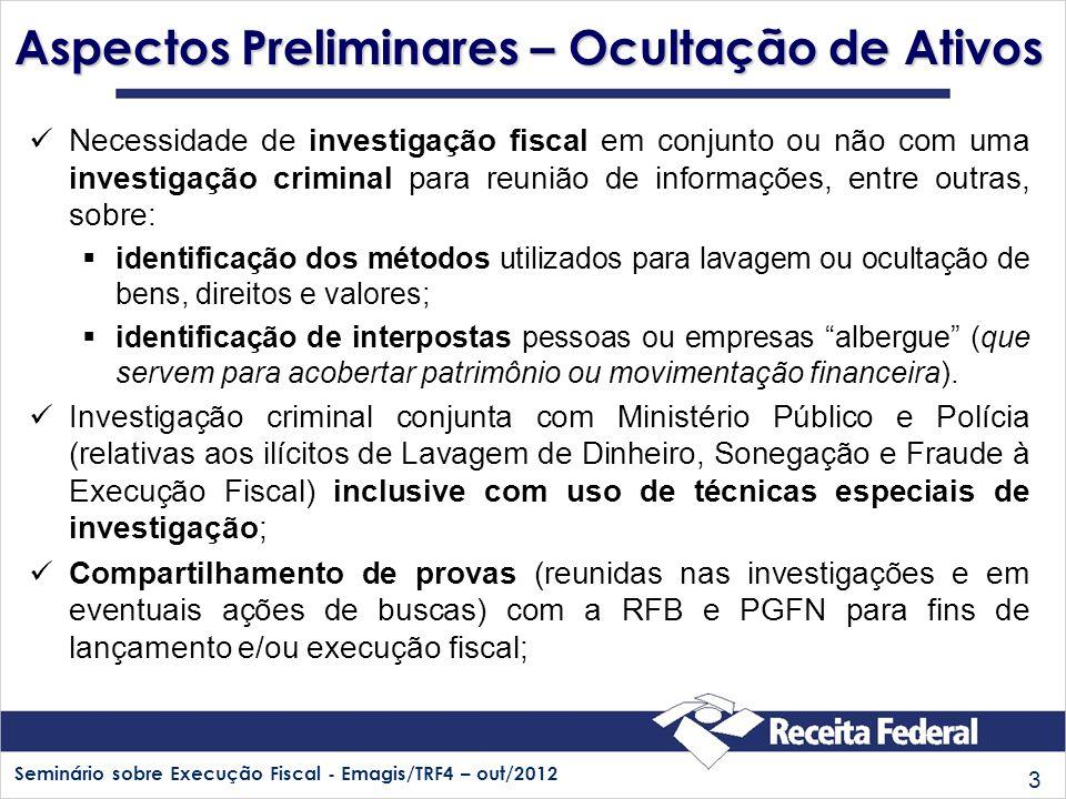 Seminário sobre Execução Fiscal - Emagis/TRF4 – out/2012 3 Necessidade de investigação fiscal em conjunto ou não com uma investigação criminal para re