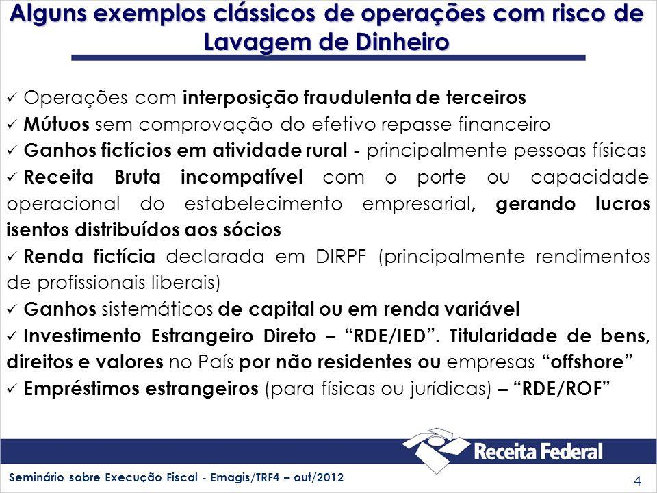Seminário sobre Execução Fiscal - Emagis/TRF4 – out/2012 5 Consultas aos diversos bancos de dados da RFB, gerados principalmente a partir das seguintes declarações, entre outras: DIRPF (pessoas físicas) DIPJ (pessoas jurídicas) _ Inativa versus Ativa no cadastro DCTF (decl.