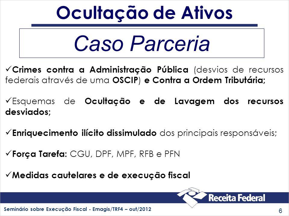 Seminário sobre Execução Fiscal - Emagis/TRF4 – out/2012 6 Crimes contra a Administração Pública (desvios de recursos federais através de uma OSCIP )