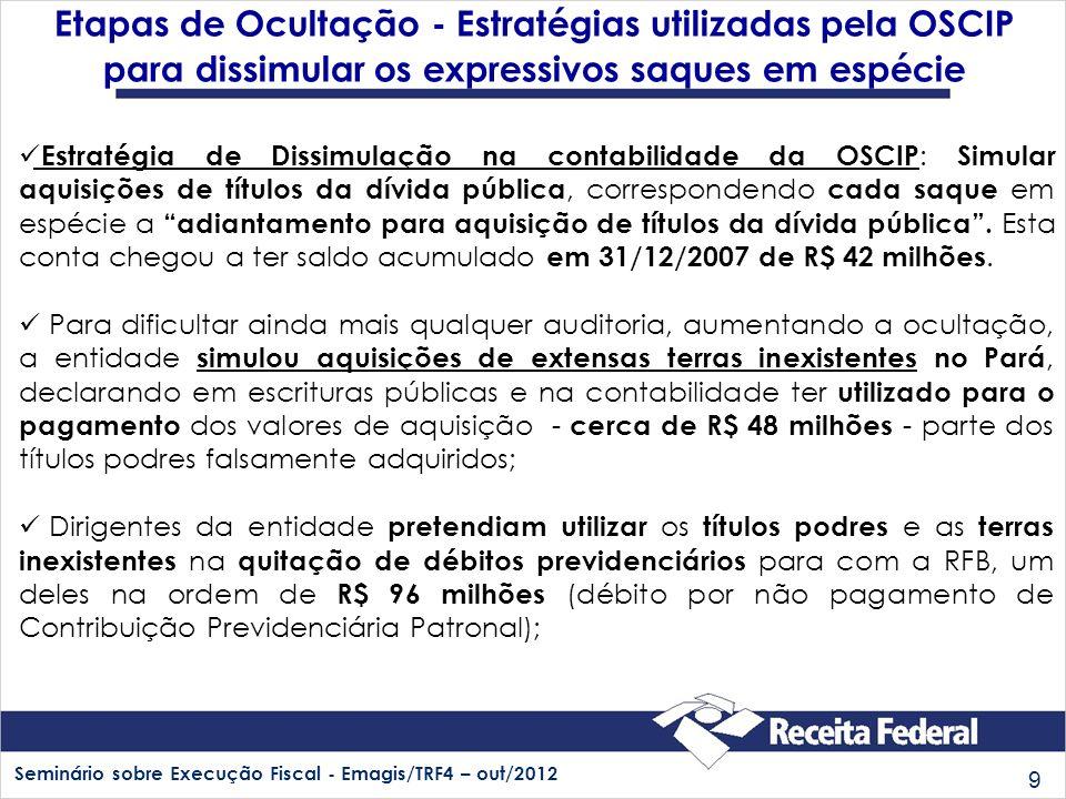 Seminário sobre Execução Fiscal - Emagis/TRF4 – out/2012 9 Estratégia de Dissimulação na contabilidade da OSCIP : Simular aquisições de títulos da dív