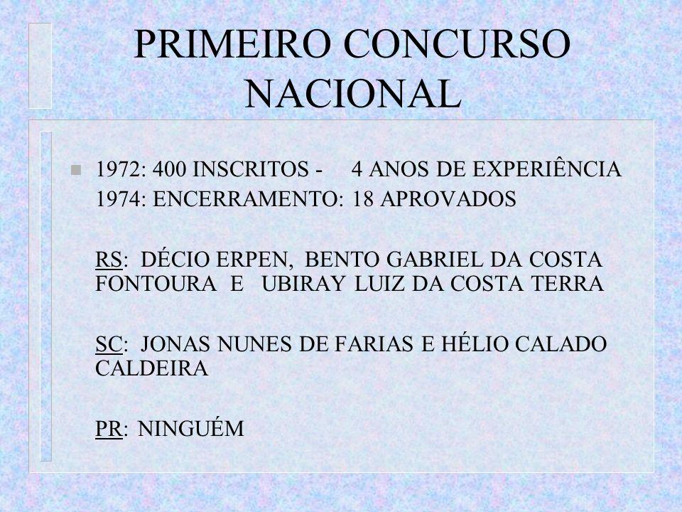 PRIMEIRO CONCURSO NACIONAL n 1972: 400 INSCRITOS - 4 ANOS DE EXPERIÊNCIA 1974: ENCERRAMENTO: 18 APROVADOS RS: DÉCIO ERPEN, BENTO GABRIEL DA COSTA FONT