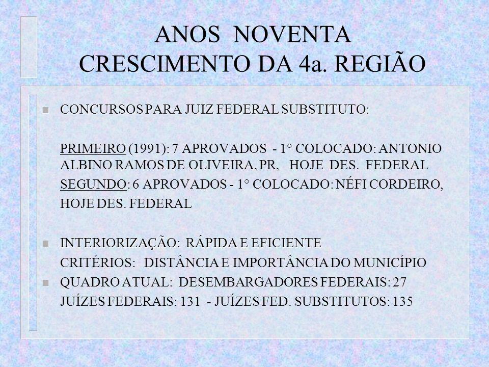 ANOS NOVENTA CRESCIMENTO DA 4a. REGIÃO n CONCURSOS PARA JUIZ FEDERAL SUBSTITUTO: PRIMEIRO (1991): 7 APROVADOS - 1° COLOCADO: ANTONIO ALBINO RAMOS DE O