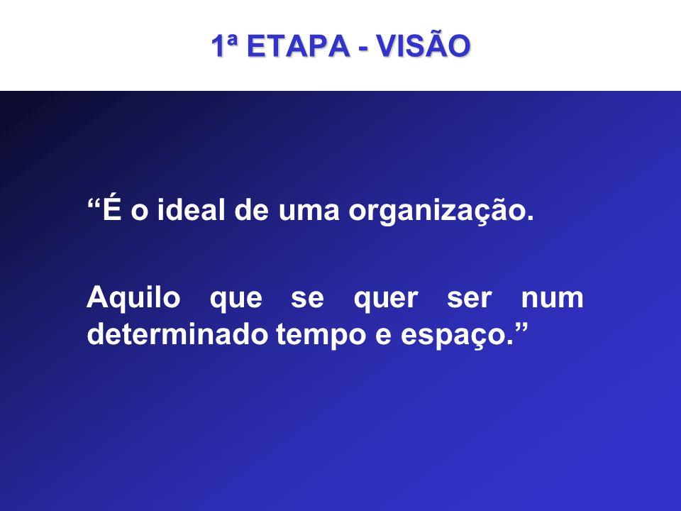 1ª ETAPA - VISÃO É o ideal de uma organização. Aquilo que se quer ser num determinado tempo e espaço.