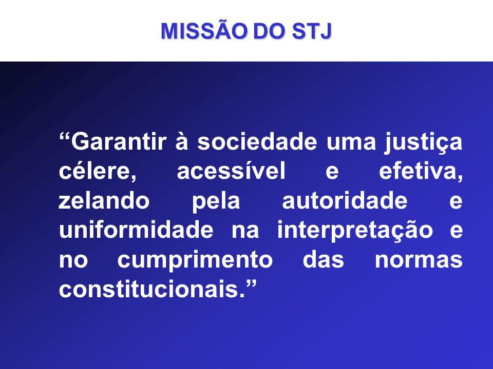 MISSÃO DO STJ Garantir à sociedade uma justiça célere, acessível e efetiva, zelando pela autoridade e uniformidade na interpretação e no cumprimento d