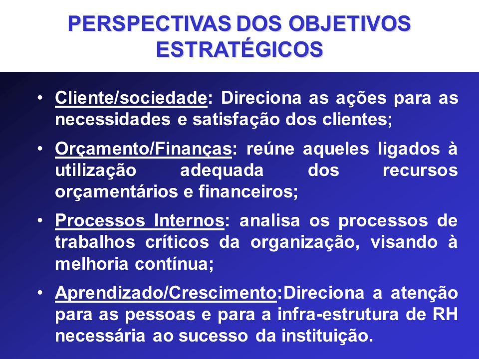 Cliente/sociedade: Direciona as ações para as necessidades e satisfação dos clientes; Orçamento/Finanças: reúne aqueles ligados à utilização adequada